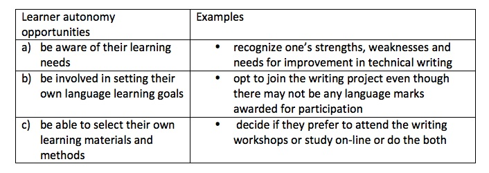 braving paths towards learner authonomy Intercultural communication strategies for learner autonomy  can increase the learner's awareness of her/his path towards a greater degree of autonomy as a.