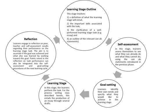 reflective essay definition