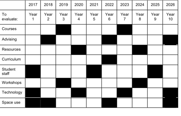 Mynard-table1.jpg