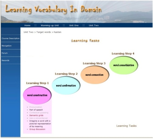 phd thesis on vocabulary learning strategies Pdf | this study tries to investigate real use of vocabulary learning strategies by iranian efl learners to achieve this goal, the researcher applied a pure qualitative research method in.