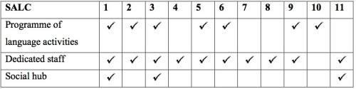 Krauthaker Table 2