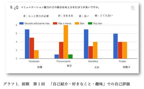 gonzalez nagao graph 1