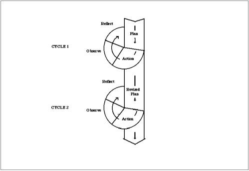 Dam-Figure 2