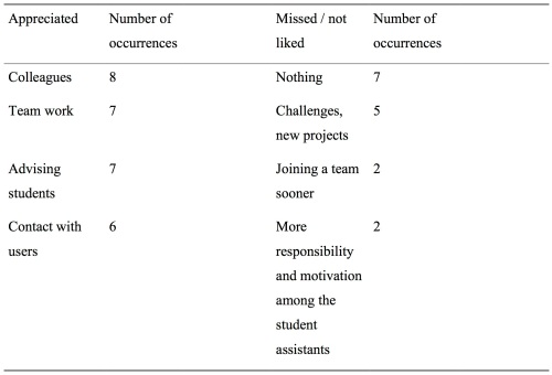 tass table 5-1