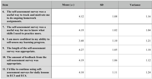 yamamoto table 3